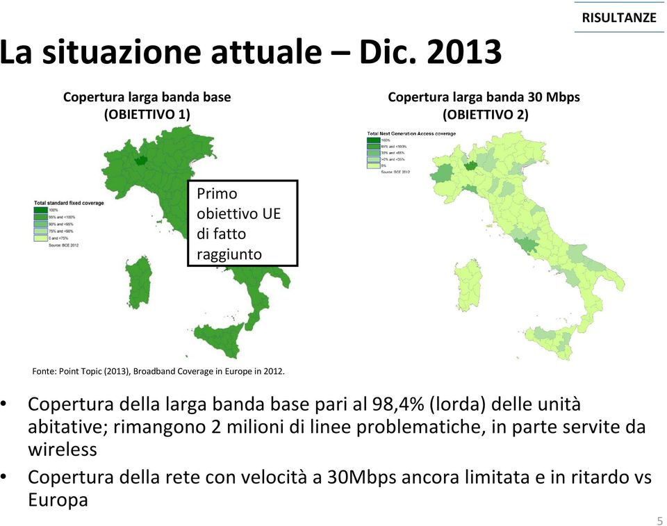 UE di fatto raggiunto Fonte: Point Topic (2013), Broadband Coverage in Europe in 2012.