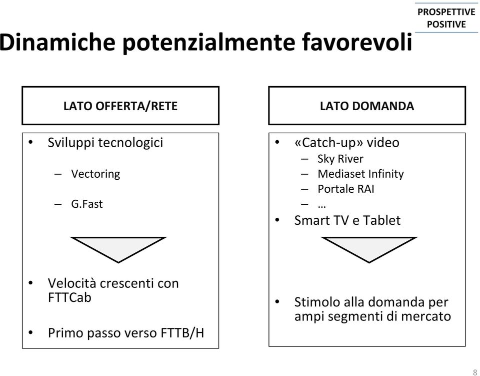Fast LATO DOMANDA «Catch up» video Sky River Mediaset Infinity Portale RAI