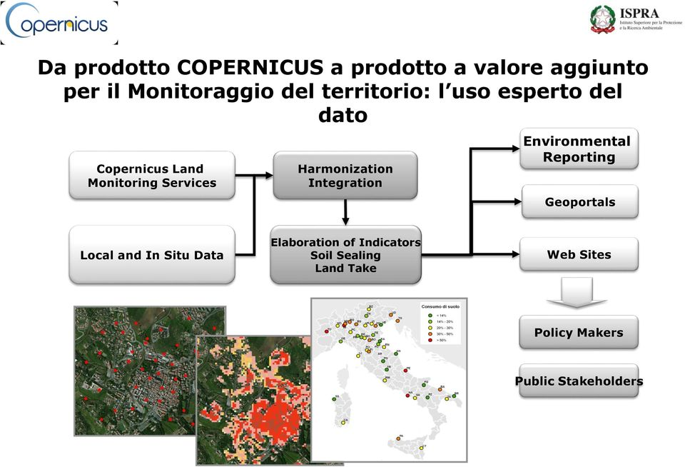 Harmonization Integration Environmental Reporting Geoportals Local and In Situ