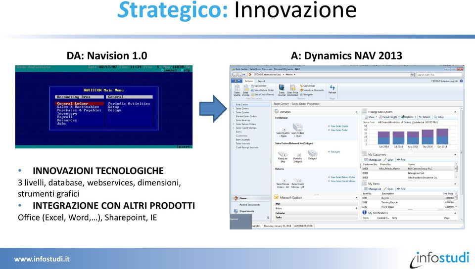 livelli, database, webservices, dimensioni, strumenti