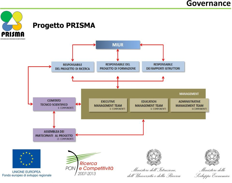 INTEROPERABILI PER