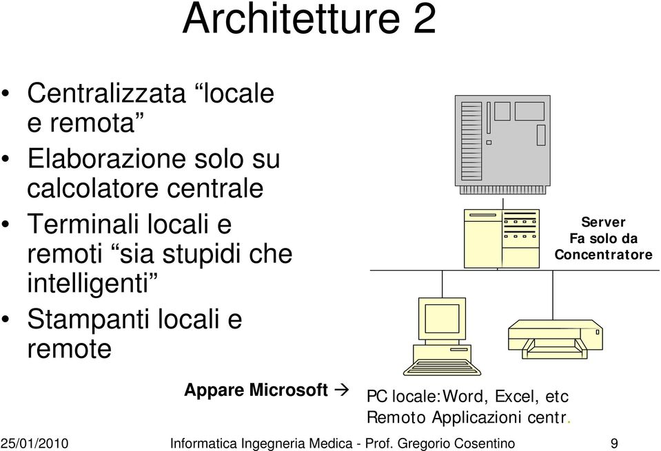 remote Server Fa solo da Concentratore Appare Microsoft PC locale:word, Excel, etc