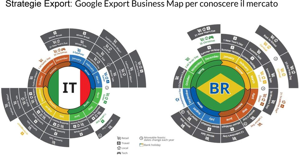 Business Map per