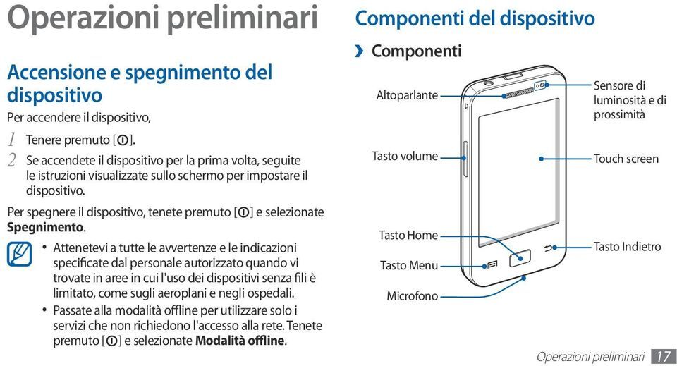 luminosità e di prossimità Touch screen dispositivo. Per spegnere il dispositivo, tenete premuto [ ] e selezionate Spegnimento.