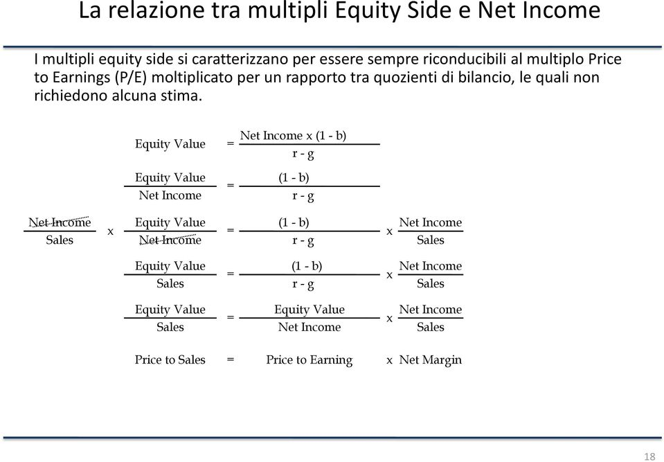 Equity Value = Net Income x (1 - b) r - g Equity Value (1 - b) = Net Income r - g Net Income Equity Value (1 - b) Net Income x = x Sales Net