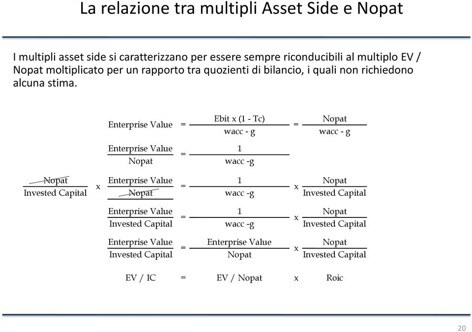 Enterprise Value = Ebit x (1 - Tc) wacc - g = Nopat wacc - g Enterprise Value 1 = Nopat wacc -g Nopat Enterprise Value 1 Nopat x = x Invested Capital