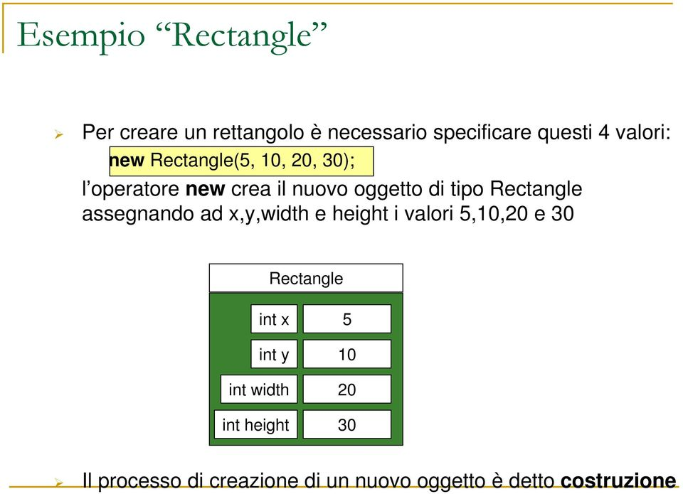 assegnando ad x,y,width e height i valori 5,10,20 e 30 Rectangle int x int y int