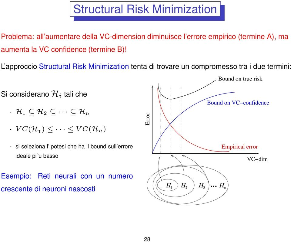 L approccio Structural Risk Minimization tenta di trovare un compromesso tra i due termini: Bound on true risk Si