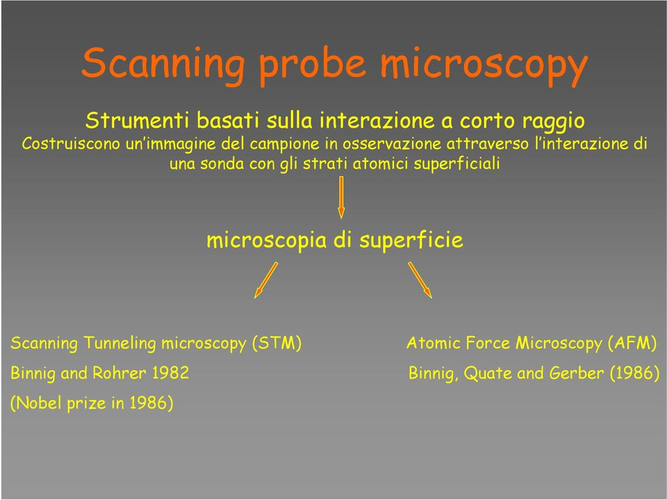 atomici superficiali microscopia di superficie Scanning Tunneling microscopy (STM) Atomic