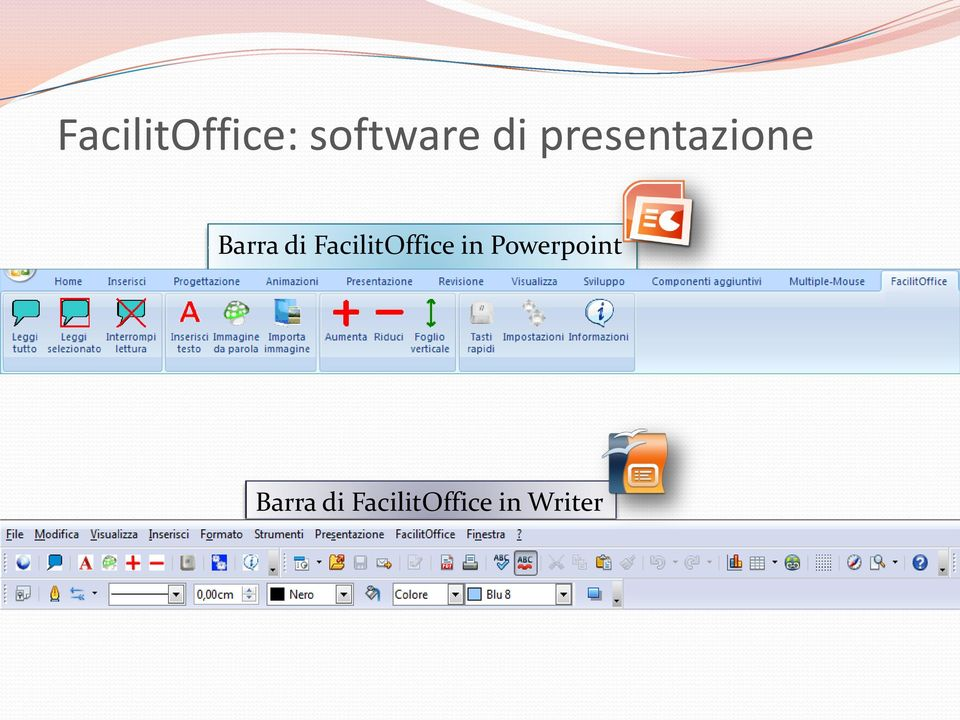 FacilitOffice in Powerpoint