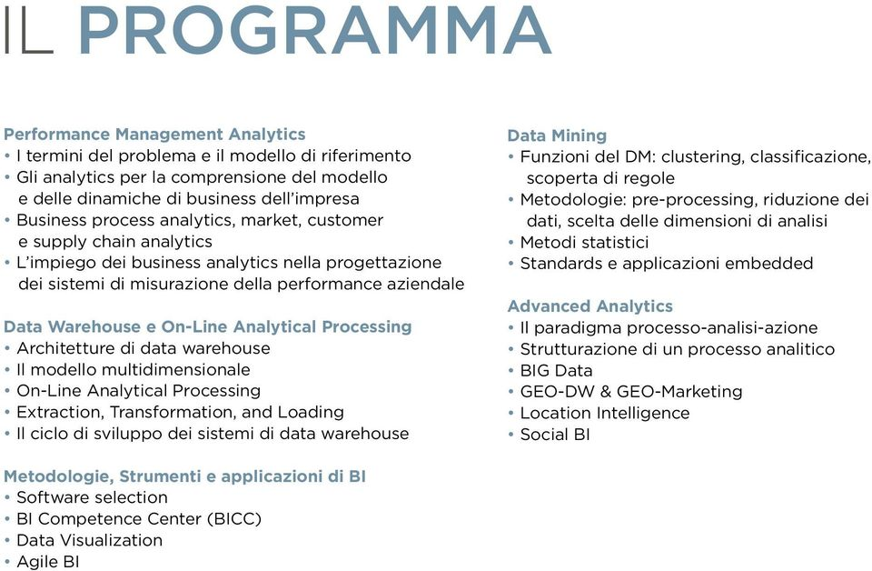 Analytical Processing Architetture di data warehouse Il modello multidimensionale On-Line Analytical Processing Extraction, Transformation, and Loading Il ciclo di sviluppo dei sistemi di data