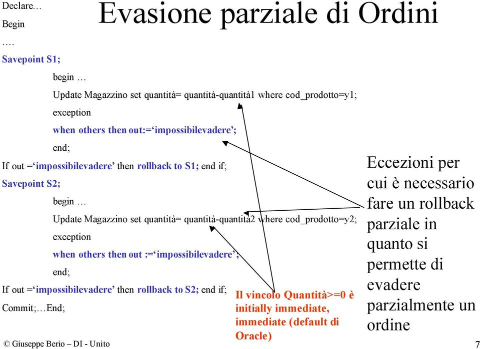 out = impossibilevadere then rollback to S1; end if; Savepoint S2; Update Magazzino set quantità= quantità-quantità2 where cod_prodotto=y2; when others then out