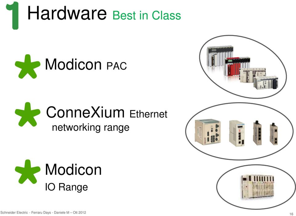 Modicon IO Range Schneider Electric