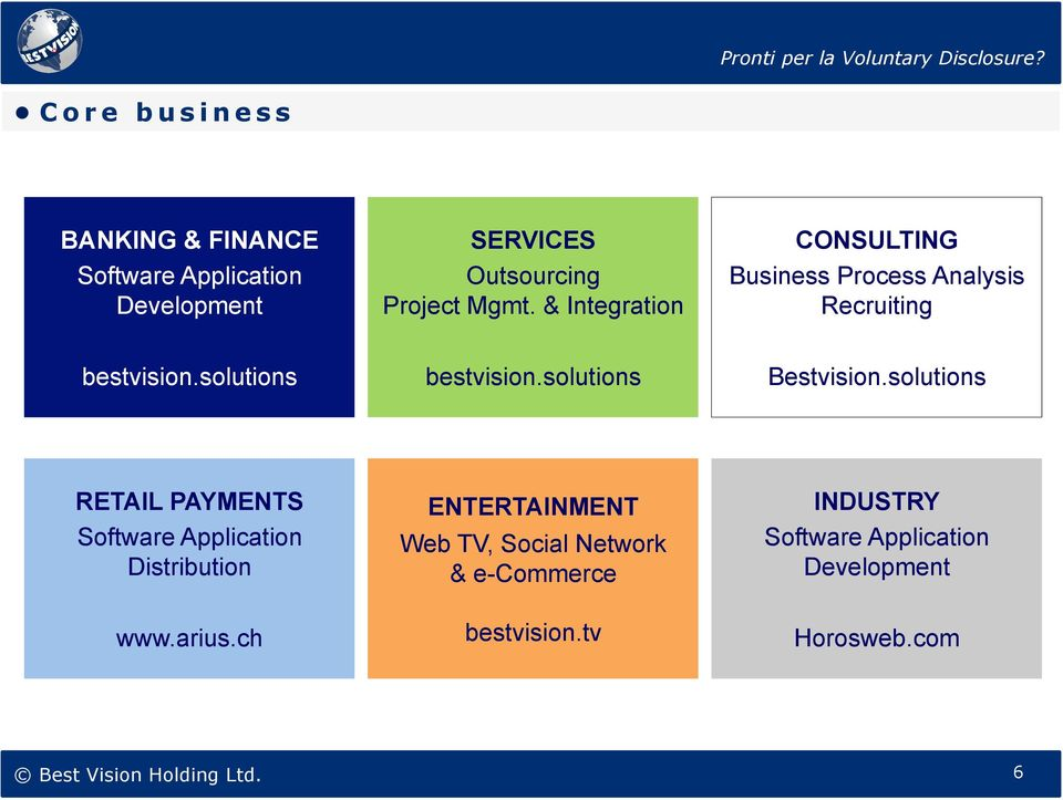 solutions Bestvision.solutions RETAIL PAYMENTS Software Application Distribution www.arius.