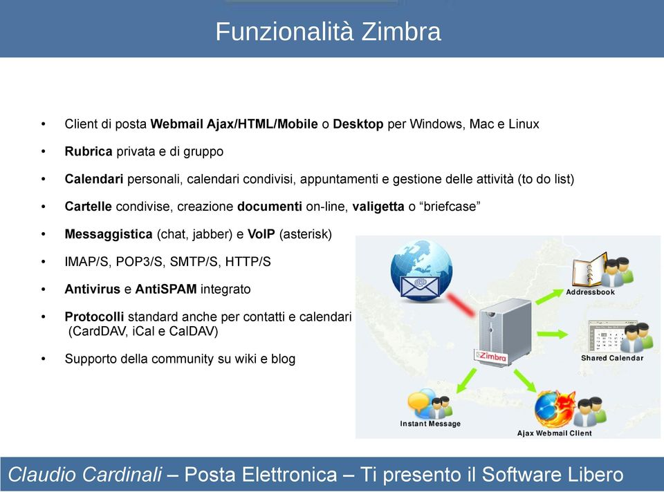documenti on-line, valigetta o briefcase Messaggistica (chat, jabber) e VoIP (asterisk) IMAP/S, POP3/S, SMTP/S, HTTP/S Antivirus