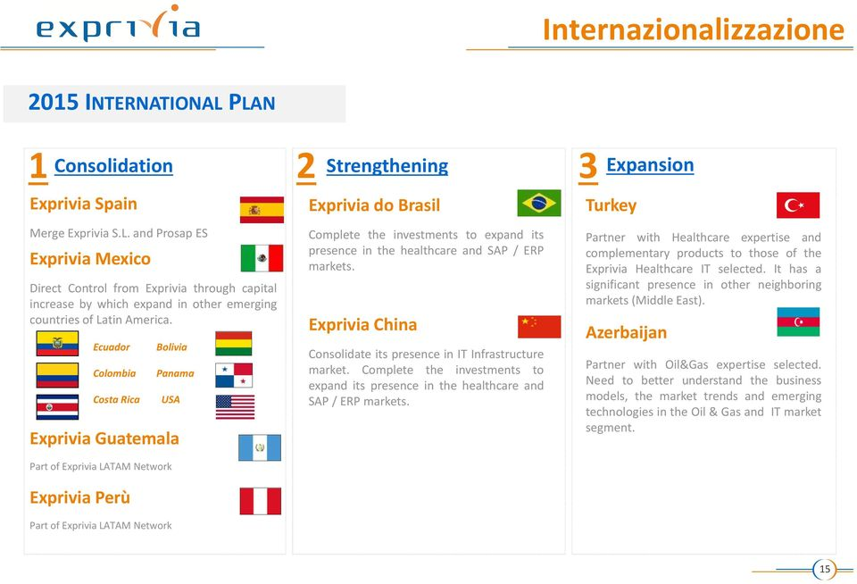 presence in the healthcare and SAP / ERP markets. Exprivia China Consolidate its presence in IT Infrastructure market.