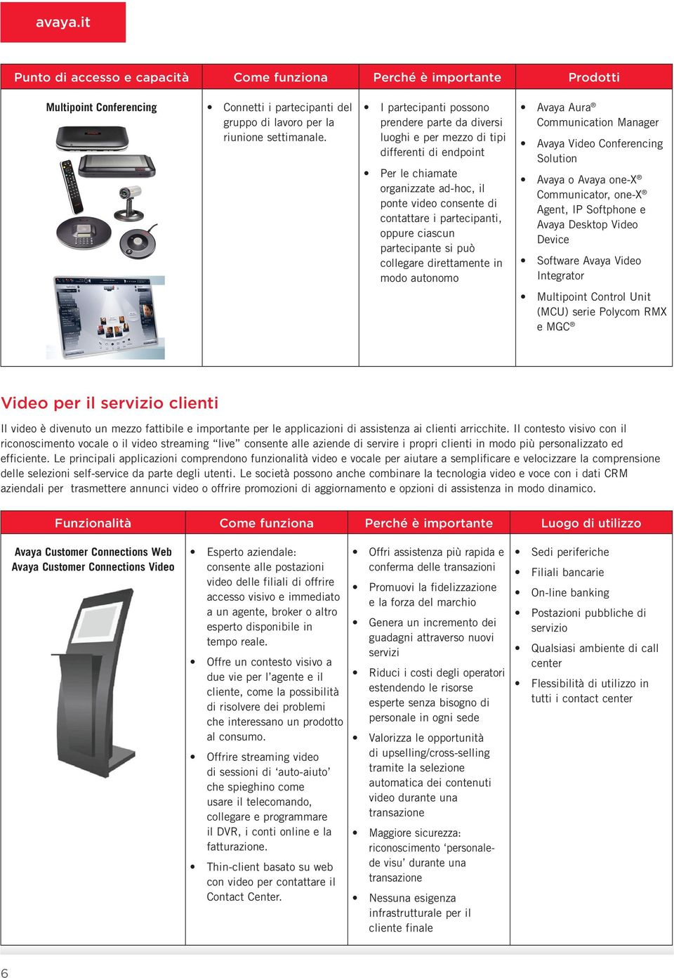 ciascun partecipante si può collegare direttamente in modo autonomo Avaya Aura Avaya o Avaya one X Communicator, one X Agent, IP Softphone e Avaya Desktop Video Device Multipoint Control Unit (MCU)