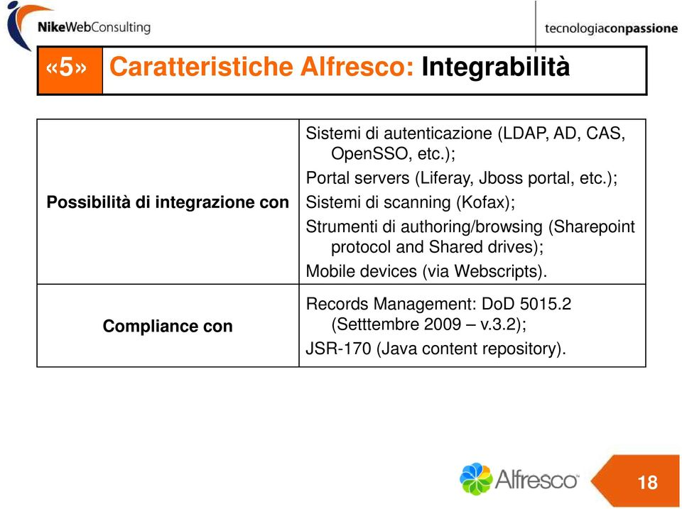 ); Sistemi di scanning (Kofax); Strumenti di authoring/browsing (Sharepoint protocol and Shared drives);