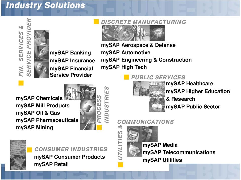 Gas mysap Pharmaceuticals mysap Mining PROCESS INDUSTRIES CONSUMER INDUSTRIES mysap Consumer Products mysap Retail DISCRETE MANUFACTURING