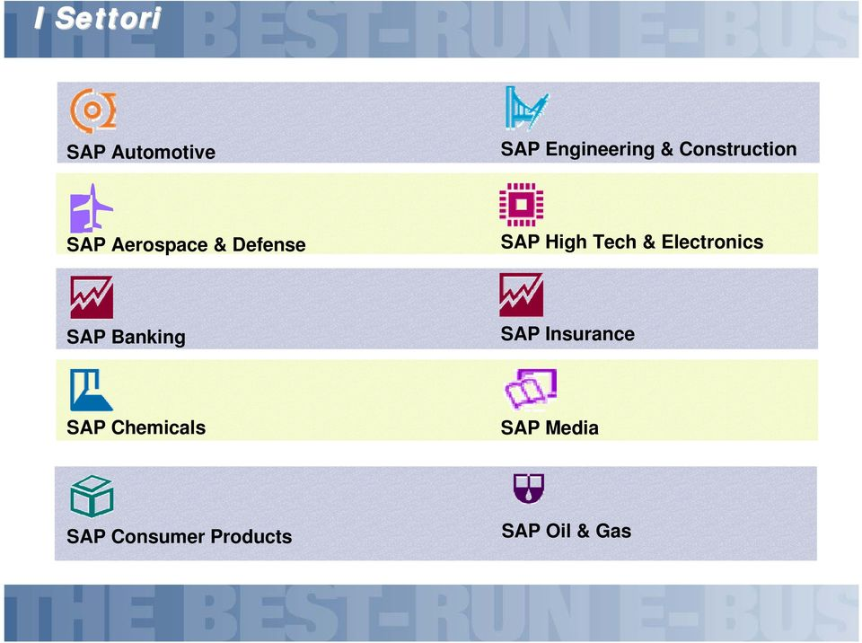 Tech & Electronics SAP Banking SAP Insurance