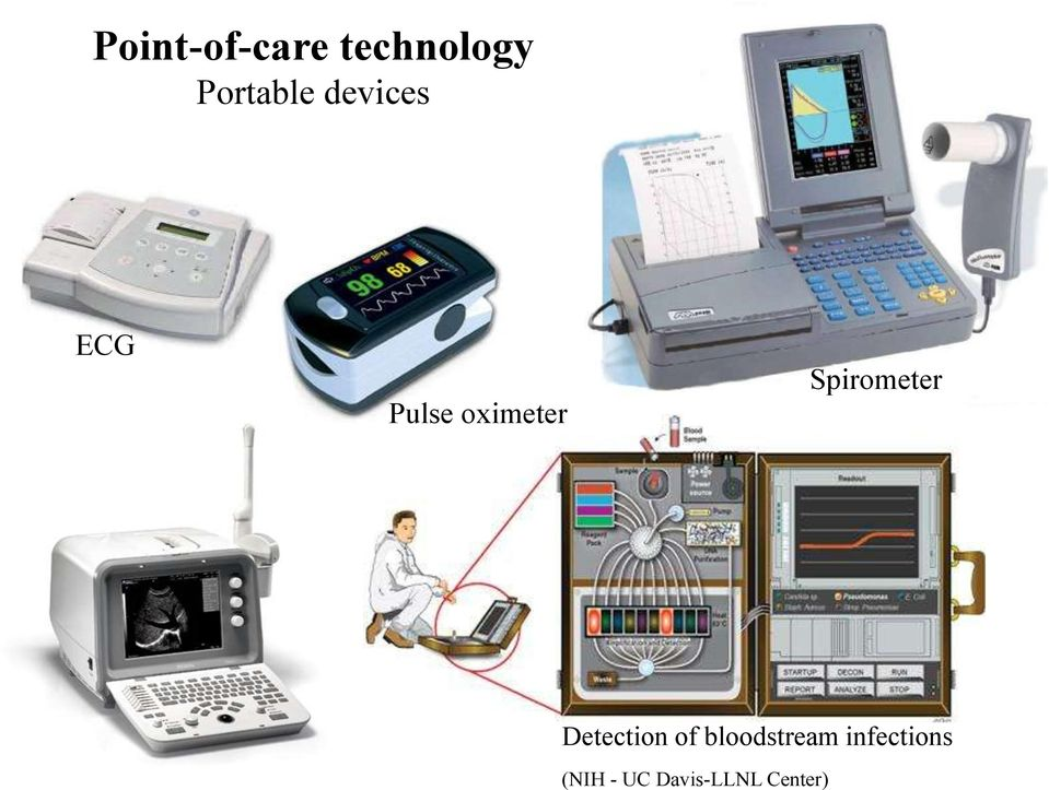 Spirometer Detection of