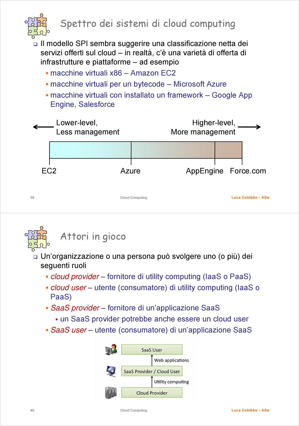 Higher-level, More management EC2 Azure AppEngine Force.