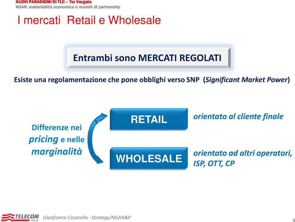 Power) Differenze nei pricing e nelle marginalità RETAIL WHOLESALE
