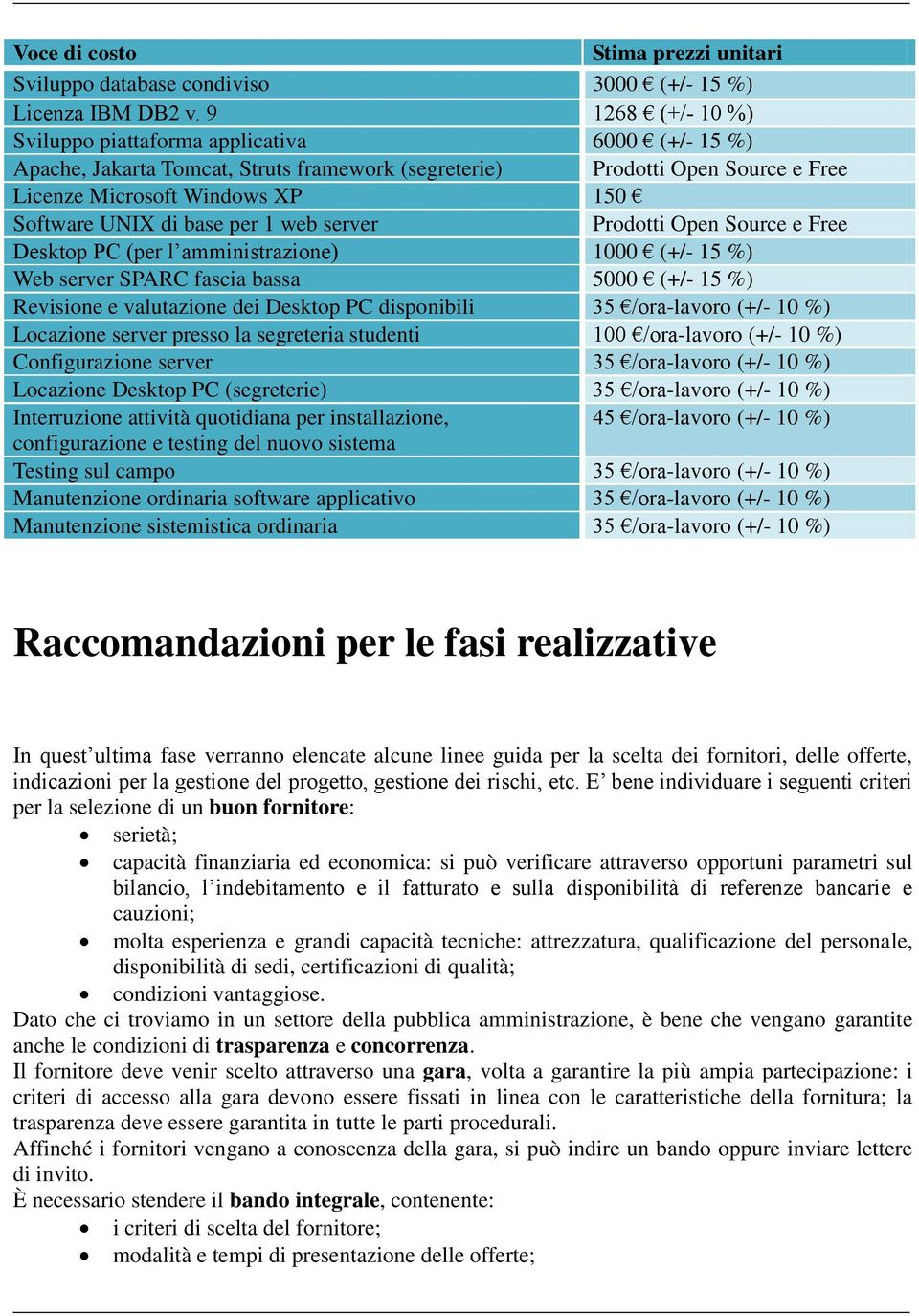 base per 1 web server Prodotti Open Source e Free Desktop PC (per l amministrazione) 1000 (+/- 15 %) Web server SPARC fascia bassa 5000 (+/- 15 %) Revisione e valutazione dei Desktop PC disponibili