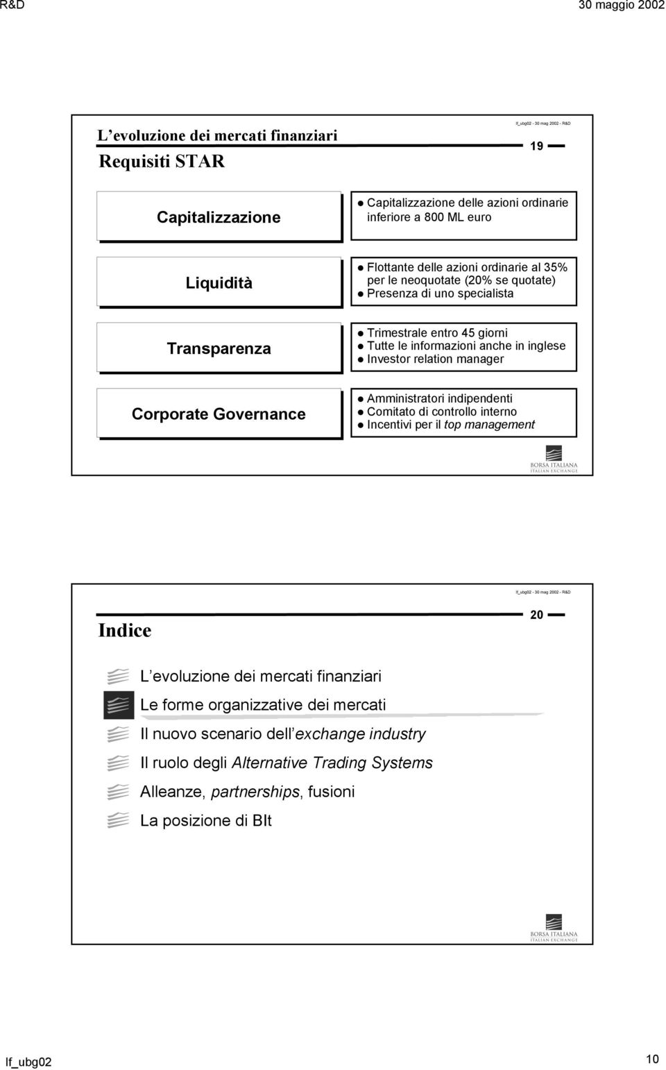 Investor relation manager Corporate Governance Amministratori indipendenti Comitato di controllo interno Incentivi per il top management Indice 2 L evoluzione dei
