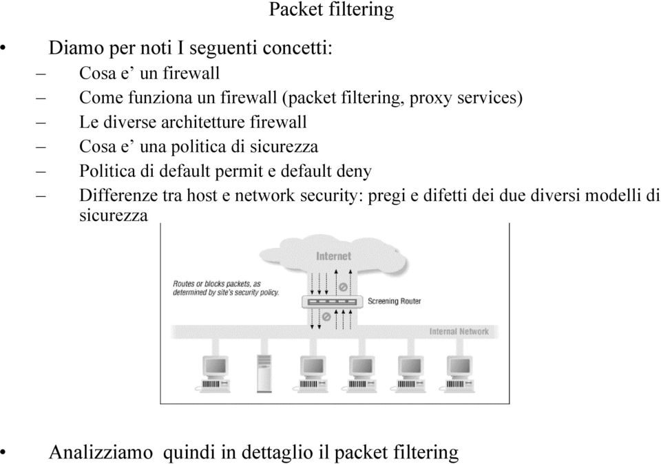di sicurezza Politica di default permit e default deny Differenze tra host e network security:
