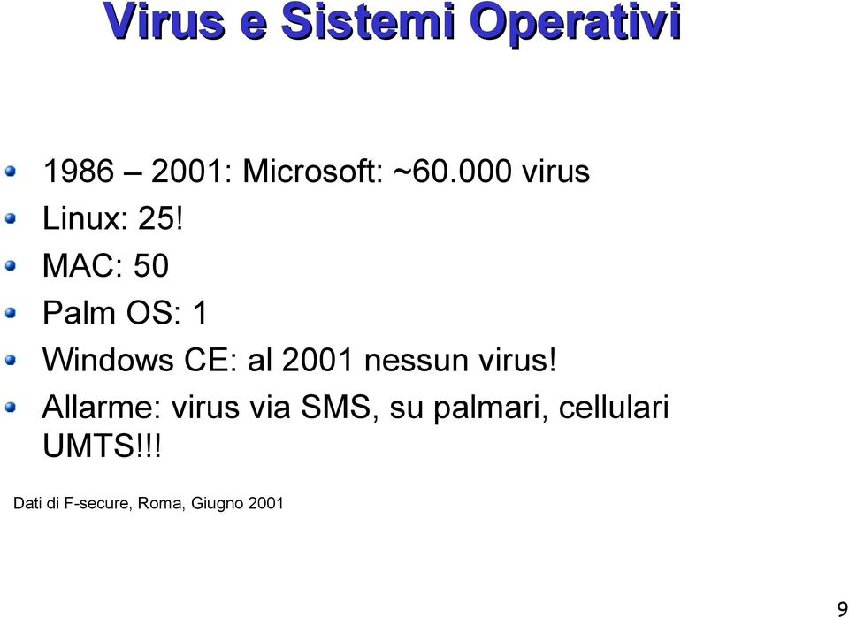 MAC: 50 Palm OS: 1 Windows CE: al 2001 nessun virus!