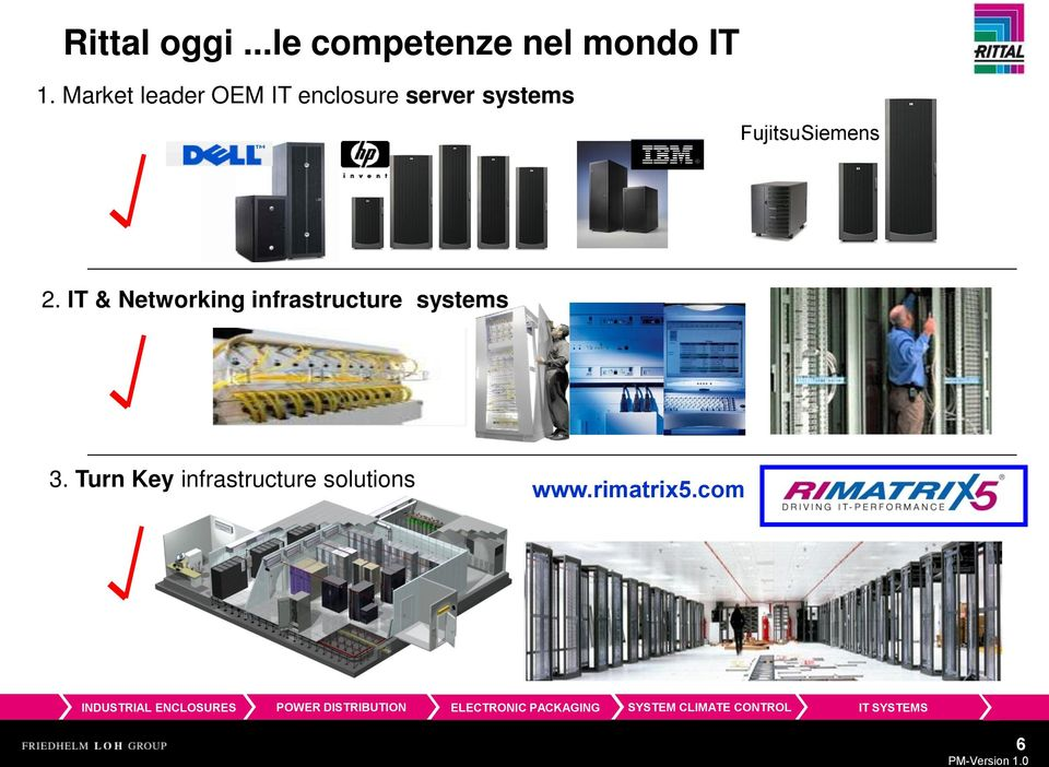 FujitsuSiemens 2. IT & Networking infrastructure systems 3.