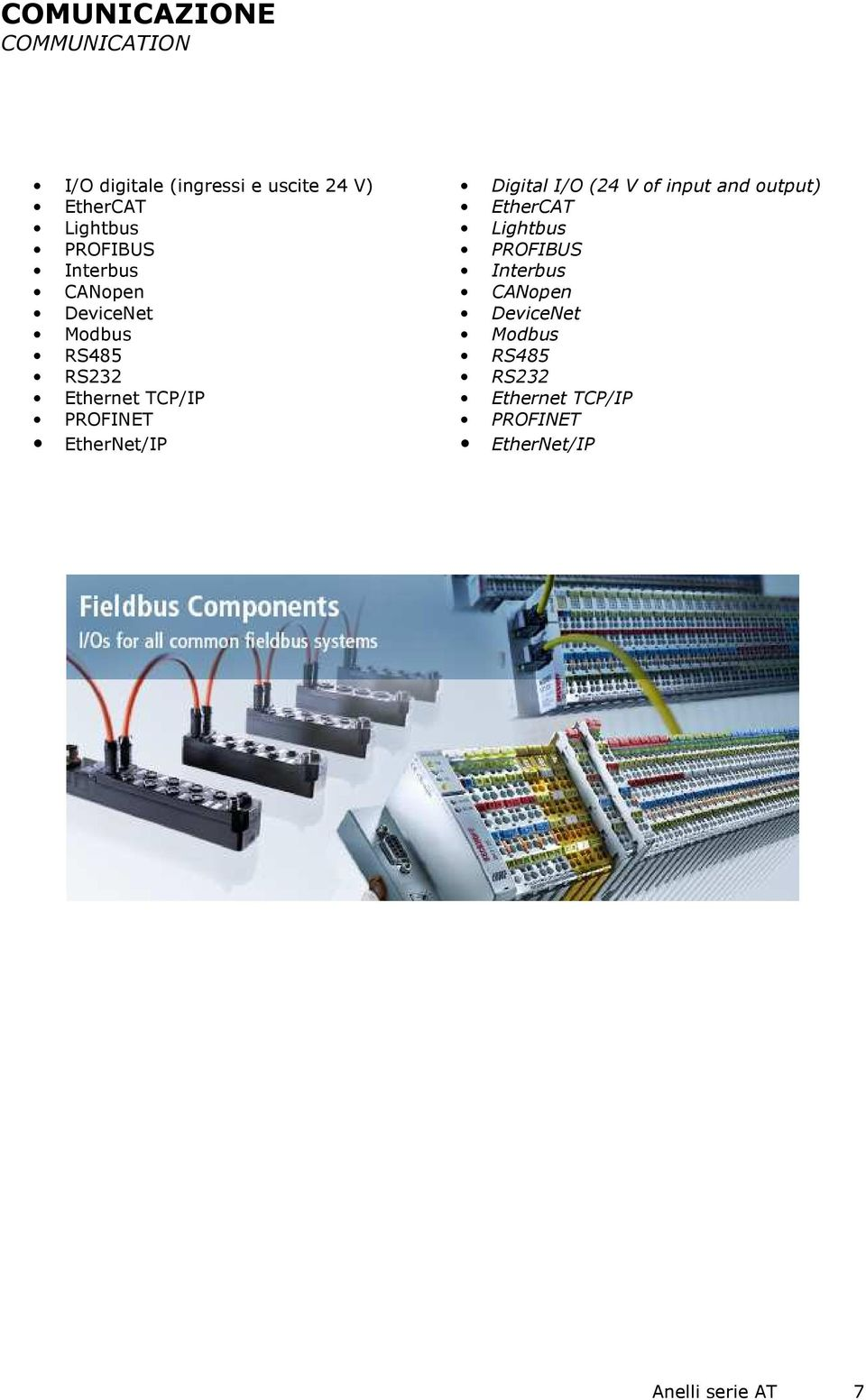 EtherNet/IP Digital I/O (24 V of input and output) EtherCAT Lightbus  EtherNet/IP