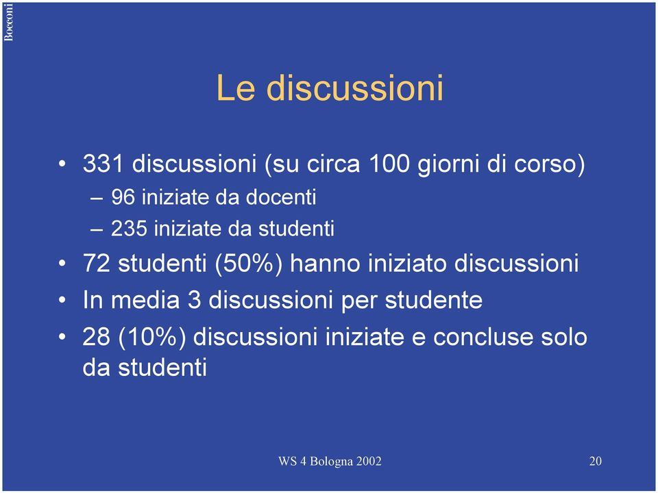 hanno iniziato discussioni In media 3 discussioni per studente 28