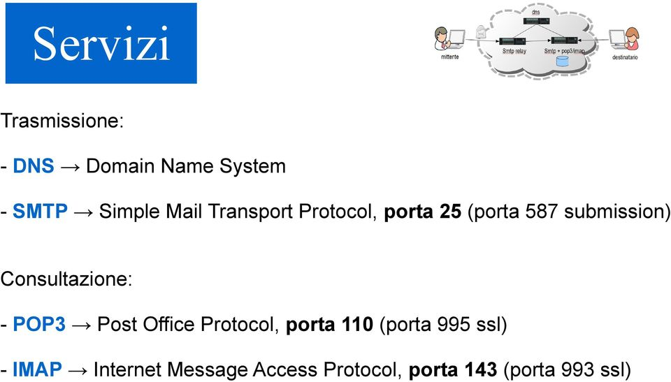 Consultazione: - POP3 Post Office Protocol, porta 110 (porta