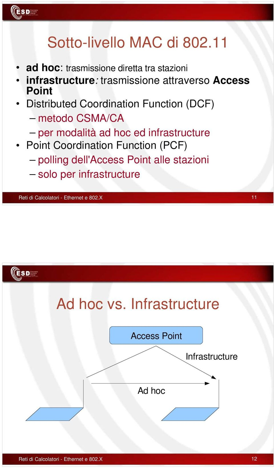 Coordination Function (DCF) metodo CSMA/CA per modalità ad hoc ed infrastructure Point Coordination Function (PCF)