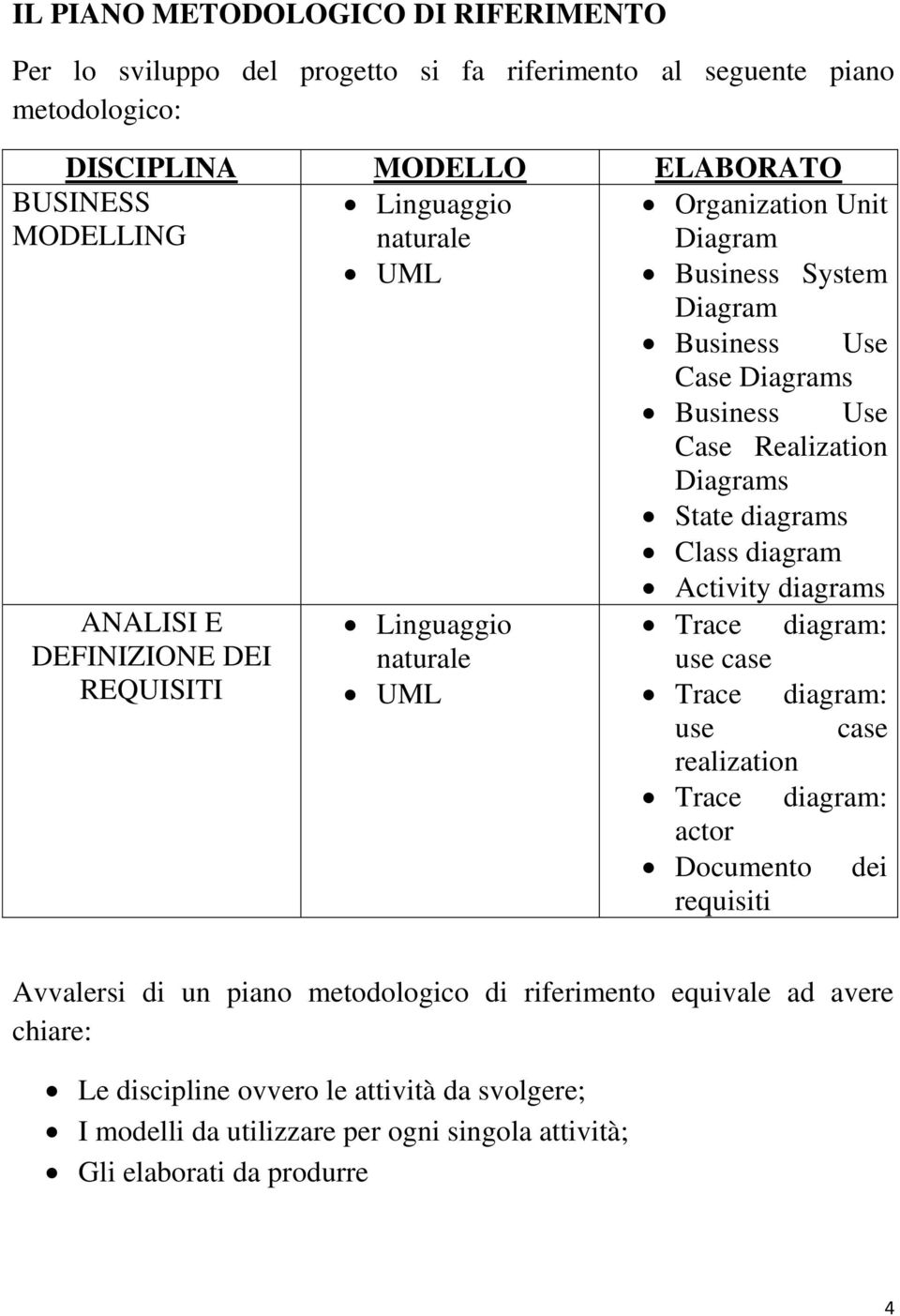 ANALISI E DEFINIZIONE DEI REQUISITI Linguaggio naturale UML Trace diagram: use case Trace diagram: use case realization Trace diagram: actor Documento dei requisiti Avvalersi di