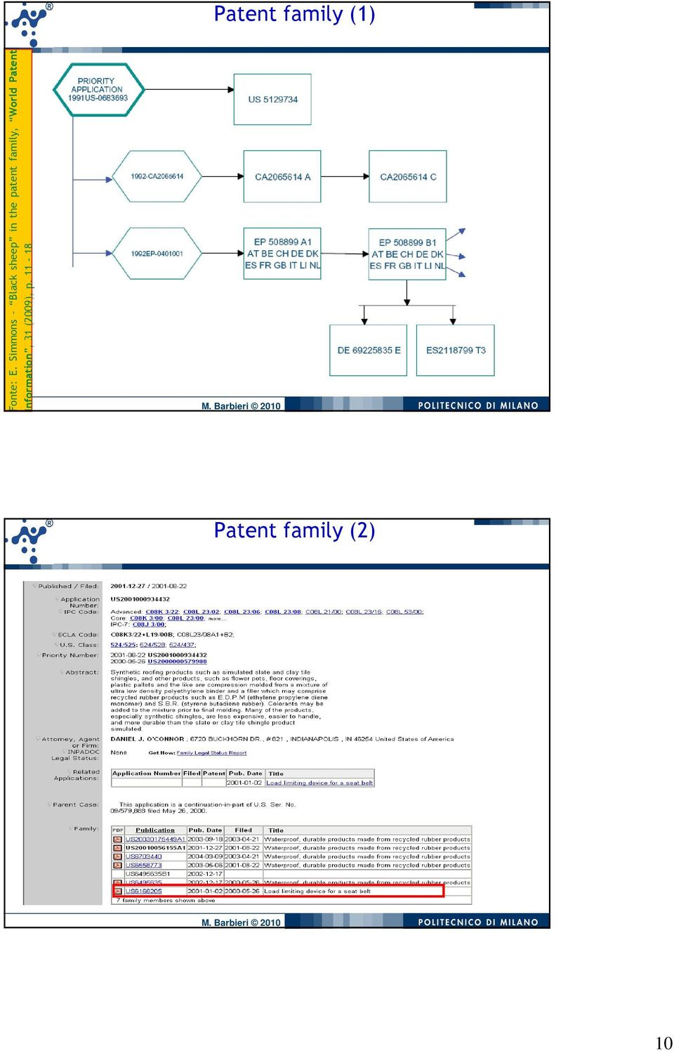 family, World Patent Information,