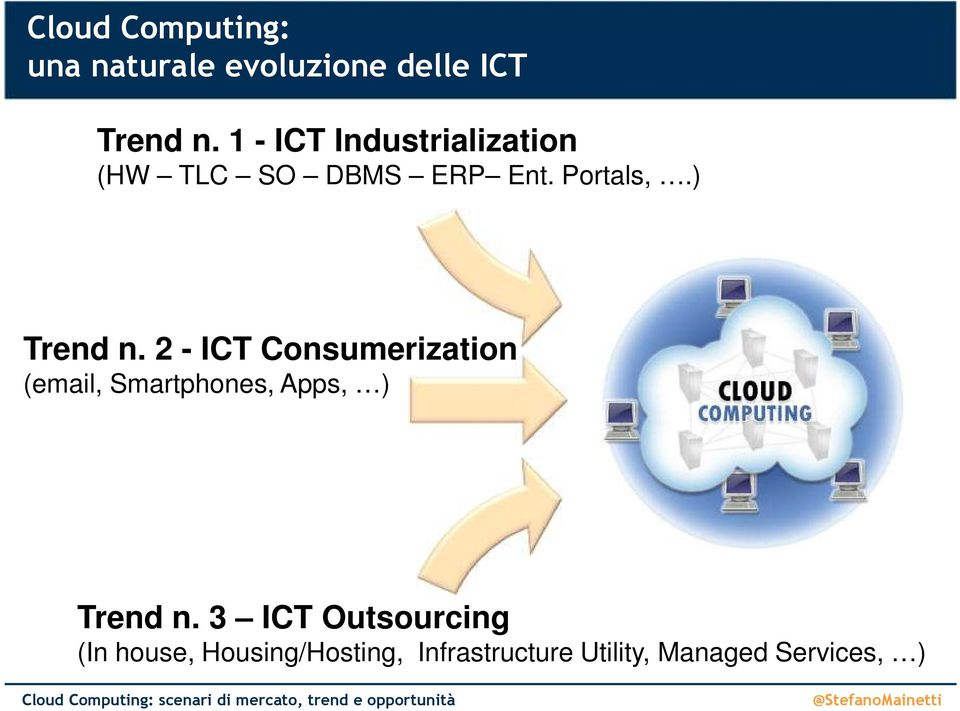 2 - ICT Consumerization (email, Smartphones, Apps, ) Trend n.