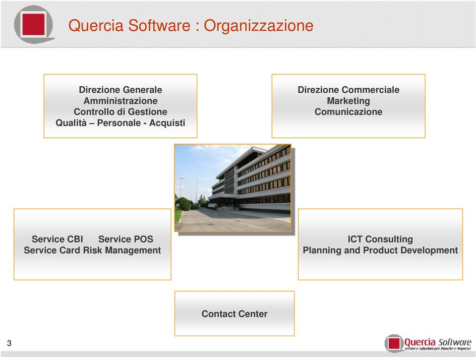 Marketing Comunicazione Service CBI Service POS Service Card Risk