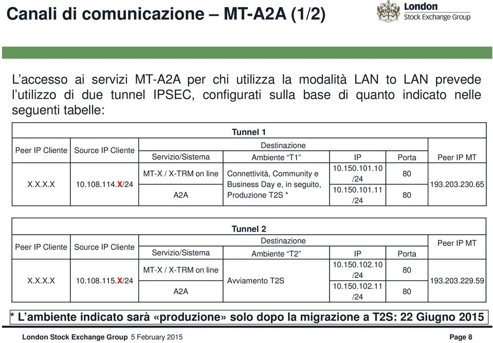 10 MT-X / X-TRM on line Connettività, Community e 80 /24 Business Day e, in seguito, 10.150.101.11 A2A Produzione T2S * 80 /24 Peer IP MT 193.203.230.65 Peer IP Cliente Source IP Cliente X.X.X.X 10.