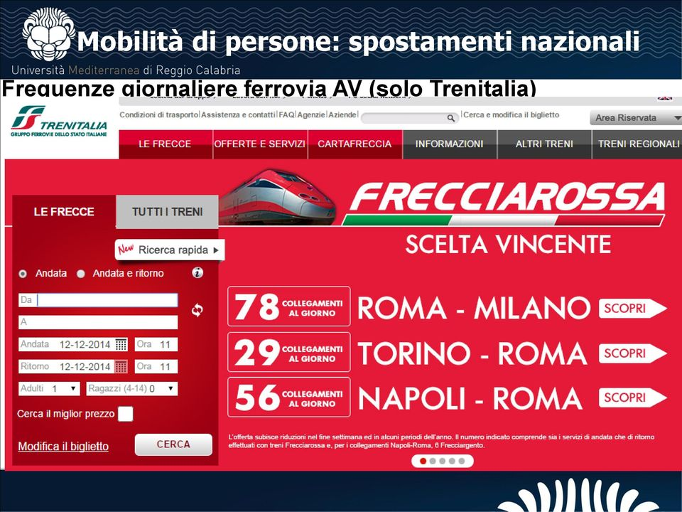 Frequenze giornaliere