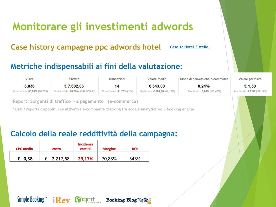 Dati / reports disponibili se attivato l e-commerce tracking tra google analytics ed il booking engine