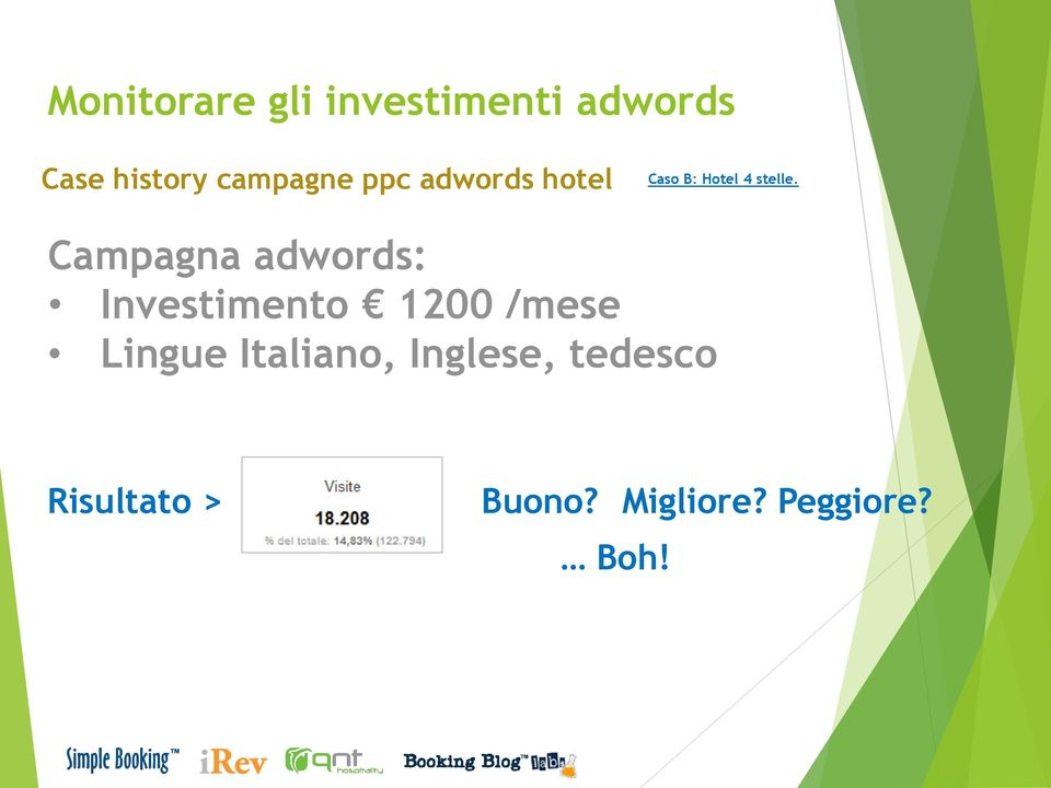 Campagna adwords: Investimento 1200 /mese Lingue