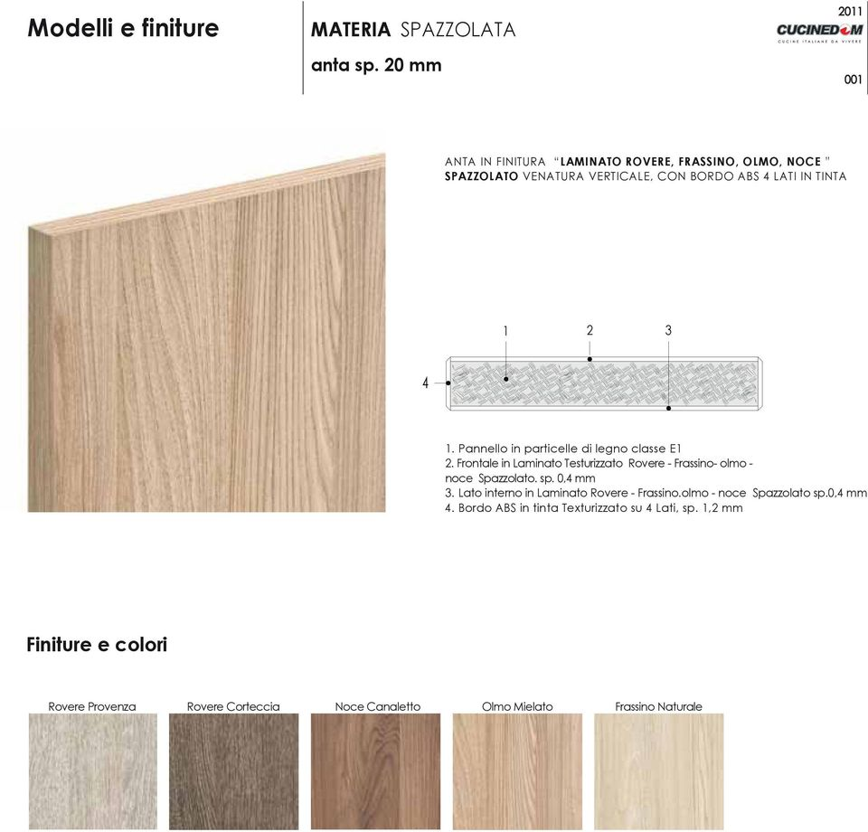 sp. 0,4 mm 3. Lato interno in Laminato Rovere - Frassino.olmo - noce Spazzolato sp.0,4 mm 4.
