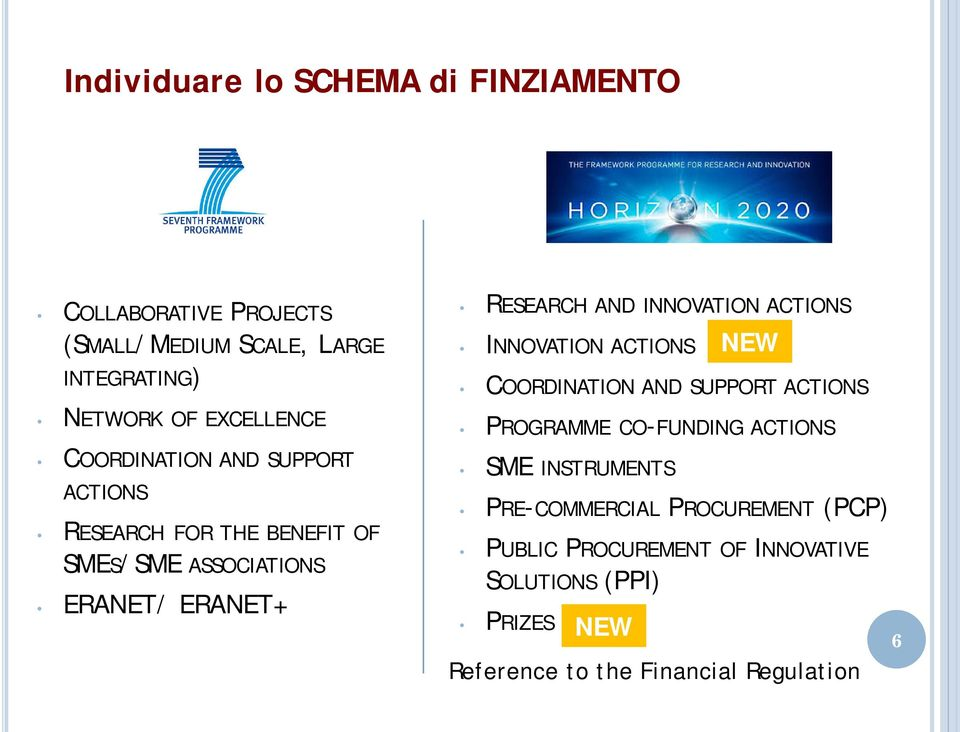 INNOVATION ACTIONS INNOVATION ACTIONS COORDINATION AND SUPPORT ACTIONS PROGRAMME CO-FUNDING ACTIONS SME INSTRUMENTS