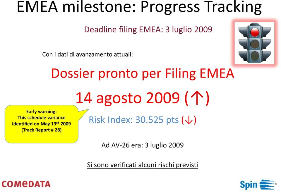 warning: This schedule variance identified on May 13 rd 2009 (TrackReport # 28)