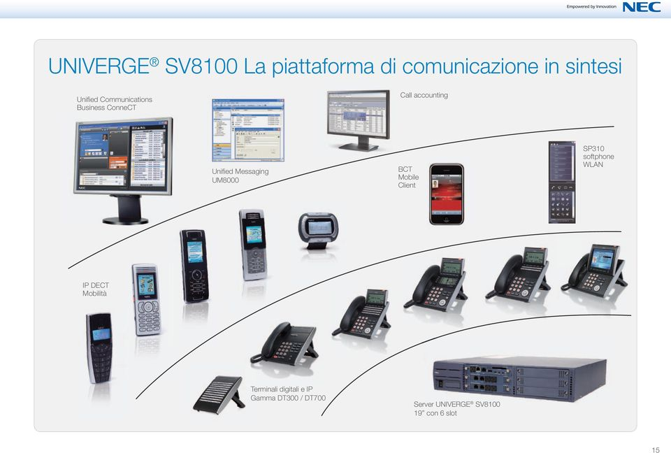 UM8000 BCT Mobile Client SP310 softphone WLAN IP DECT Mobilità
