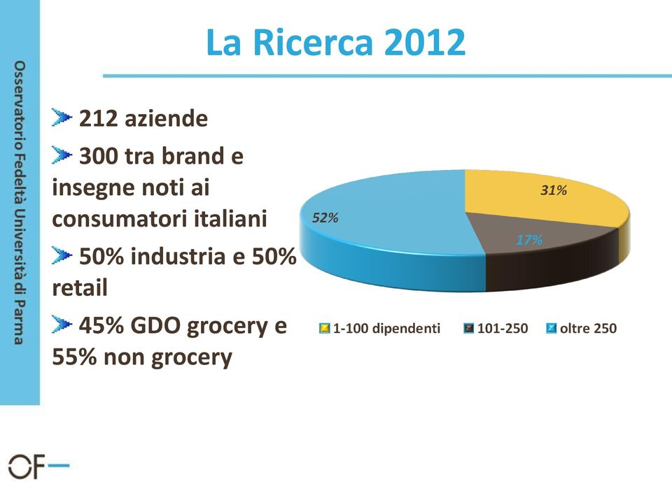 italiani 50% industria e 50% retail