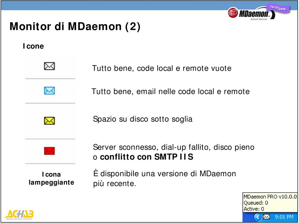 Server sconnesso, dial-up fallito, disco pieno o conflitto con SMTP IIS
